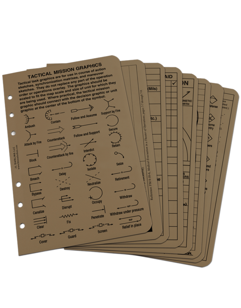 "Rite in the Rain 4 5/8"" x 7"" Tactical Reference Card Set"