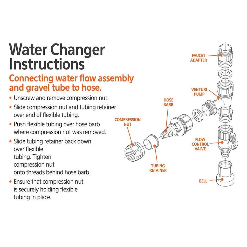 Aqueon Aqueon Aquarium Water Changer