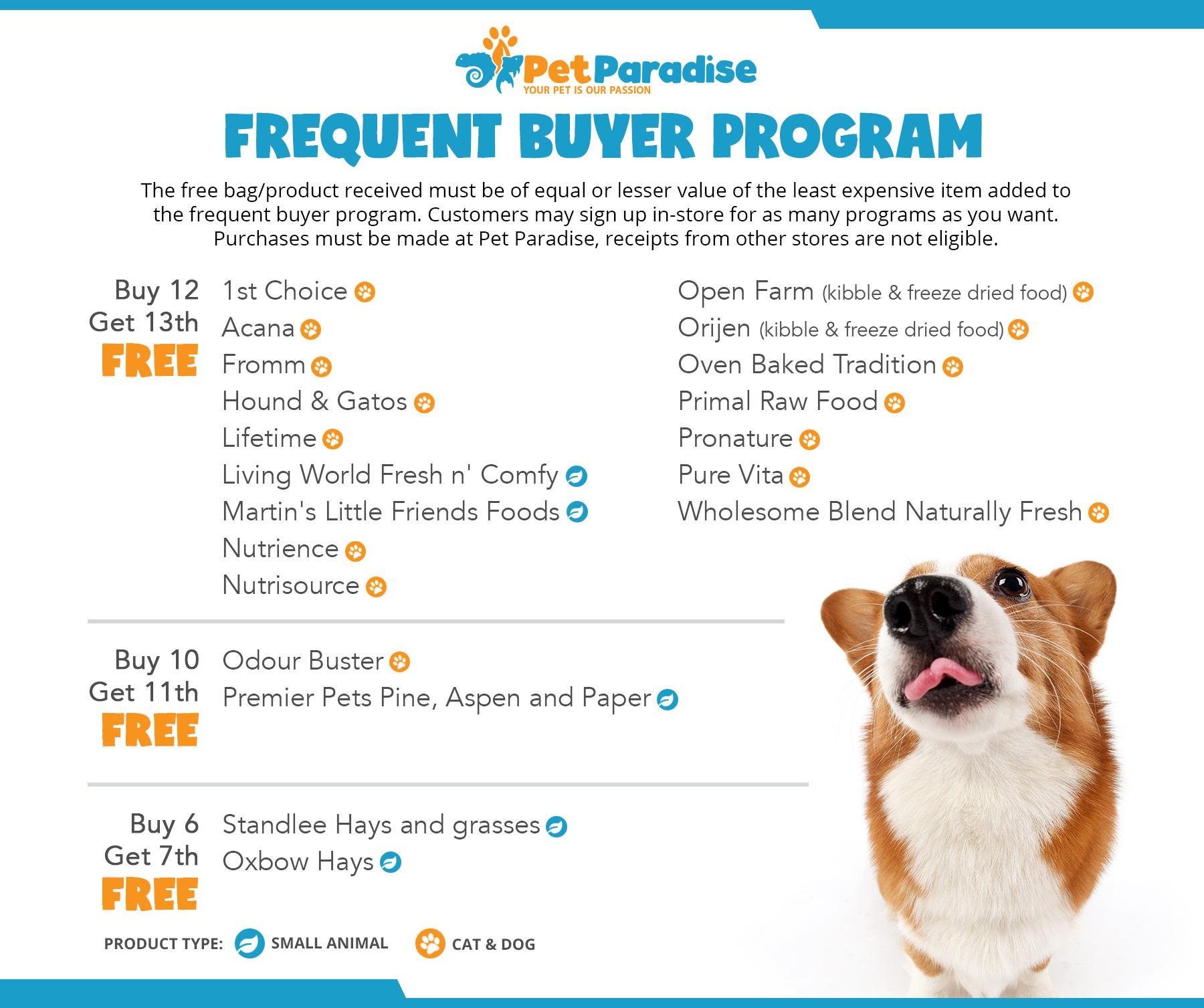 Frequent Buyer Program