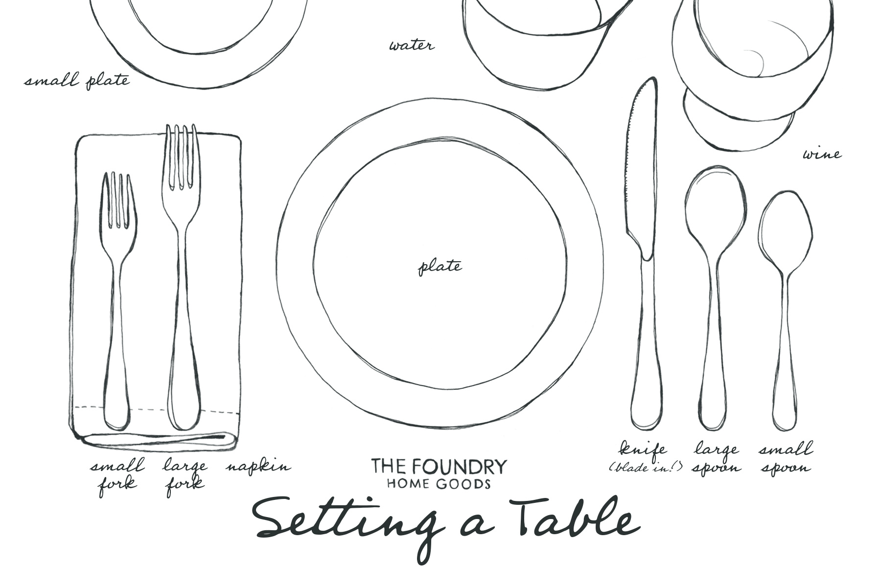 How to: Set a Table