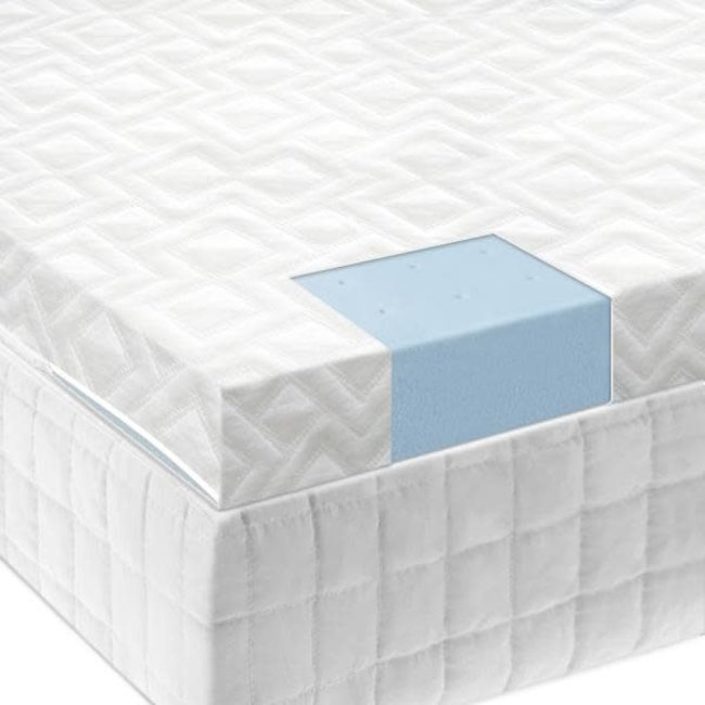"Malouf® Isolus 2.5"" Gel Memory Foam Mattress Topper"
