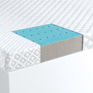 Malouf Sleep CarbonCool® LT OmniPhase® Topper with IceTech cover