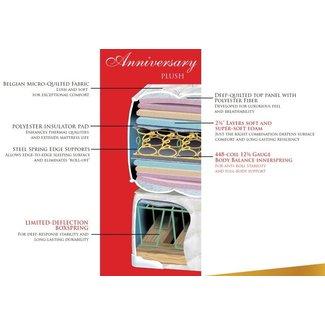 "Goldbond 941 Anniversary Series 11"" High  Plush Mattress"