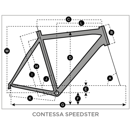 SCOTT 2021 SCOTT Contessa Speedster 25