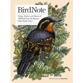BIRDNOTE: Chirps, Quirks & Stories