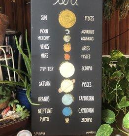 Andrea Mason Star Chart Painting