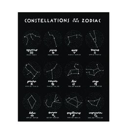 Worthwhile Paper Constellations of the Zodiac Print