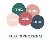 Full Spectrum Capsules