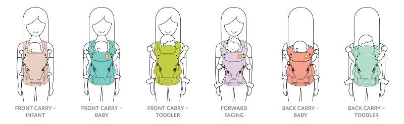 Baby Tula Explore carrying positions