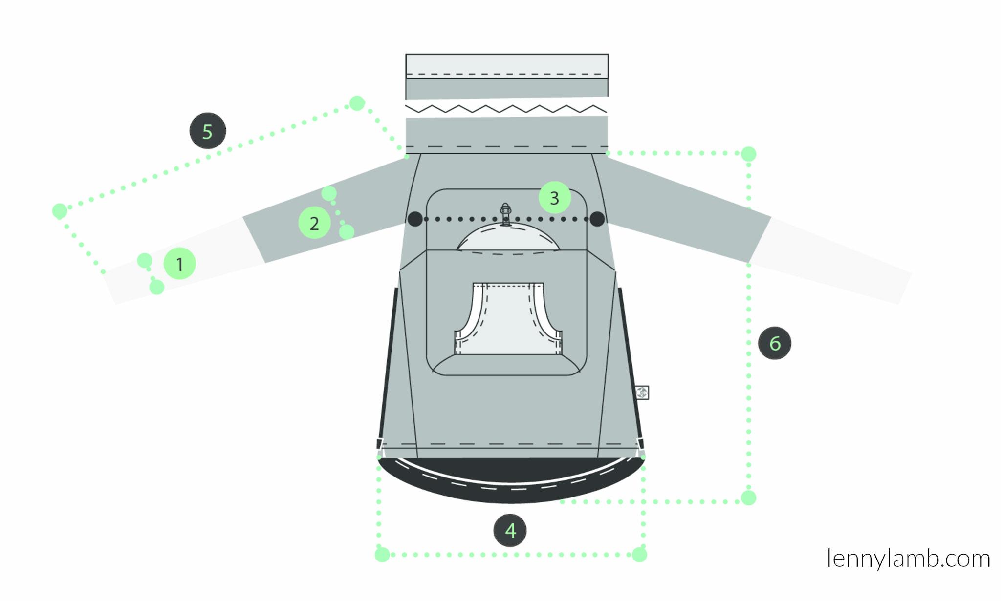 Sweatshirt measurements visual