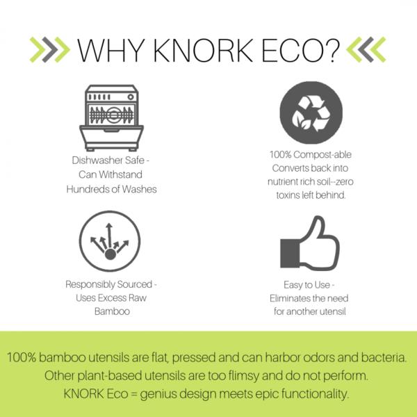 Knork Utensil Set | 6-Piece| Eco Astrik