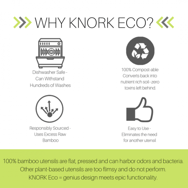 Knork Fork | Single | Eco Astrik