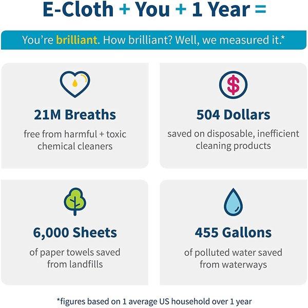 E-Cloth E-Cloth | Range & Stovetop | 2 Cloths