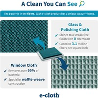 E-Cloth | Window Cleaning | 2 Cloths