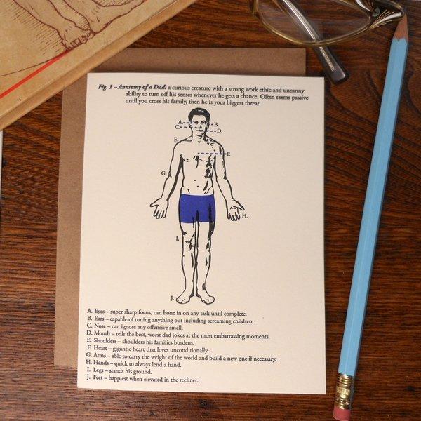Card   Dad Anatomy