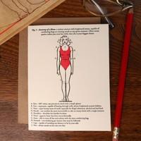 Card | Anatomy of a Mom