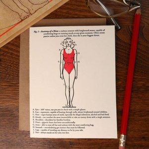 a. favorite design Card | Anatomy of a Mom
