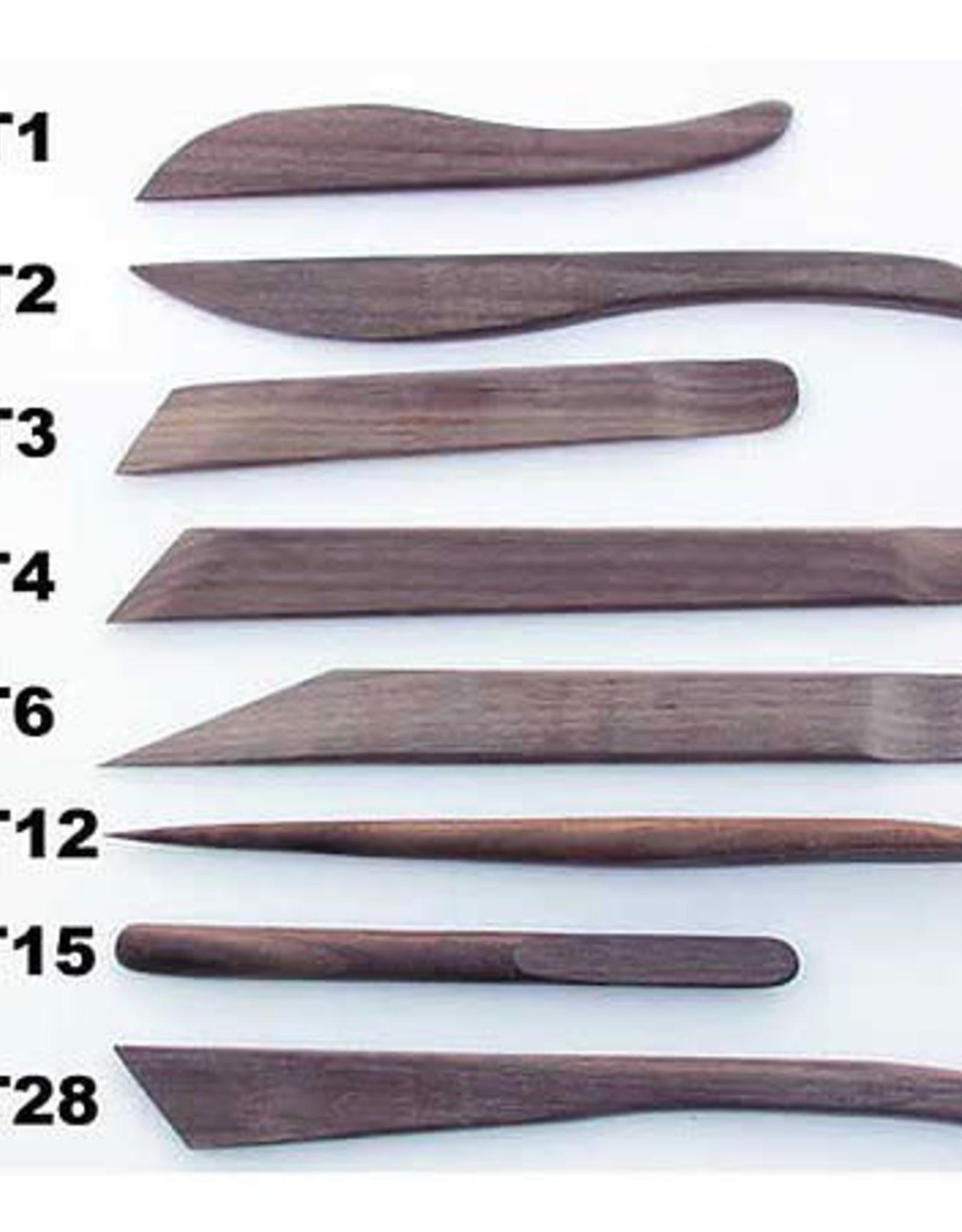 """Kemper Modeling Tool 8"""""""