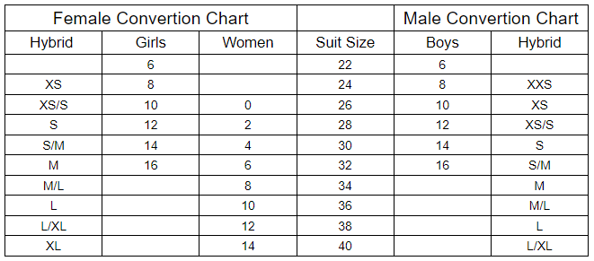 Basic Sizing Chart