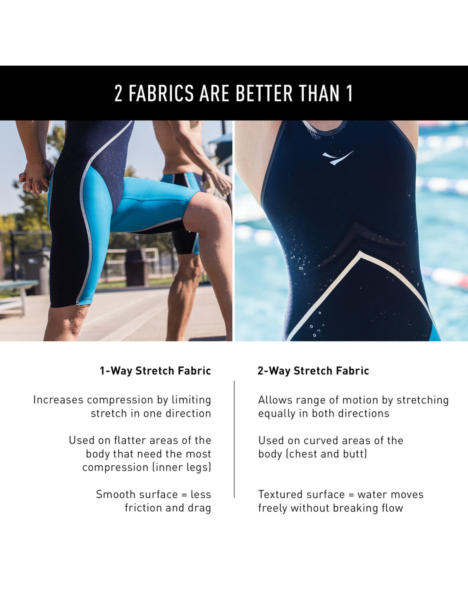 FINIS FINIS RIVAL JAMMER
