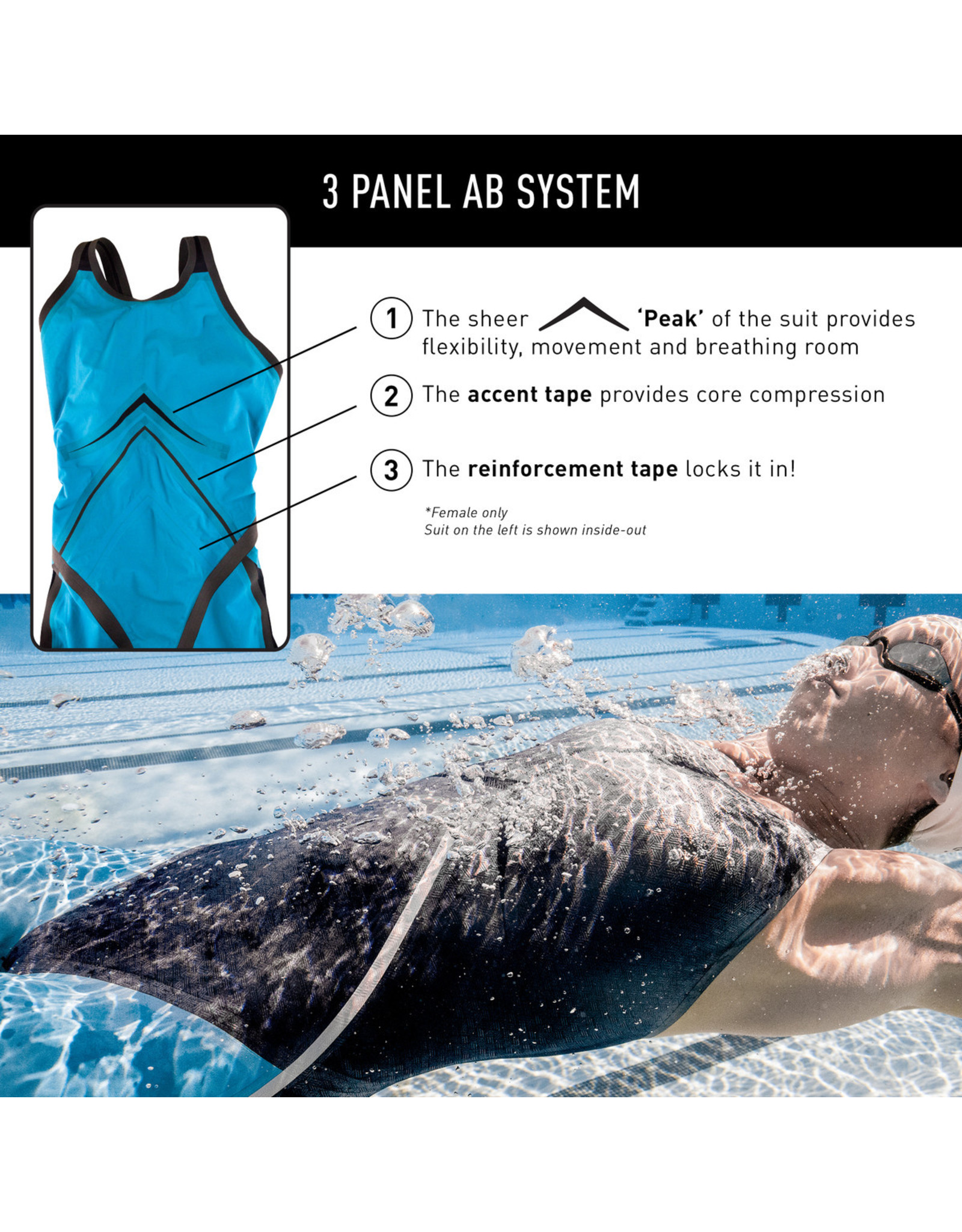 FINIS FINIS RIVAL CLOSED BACK