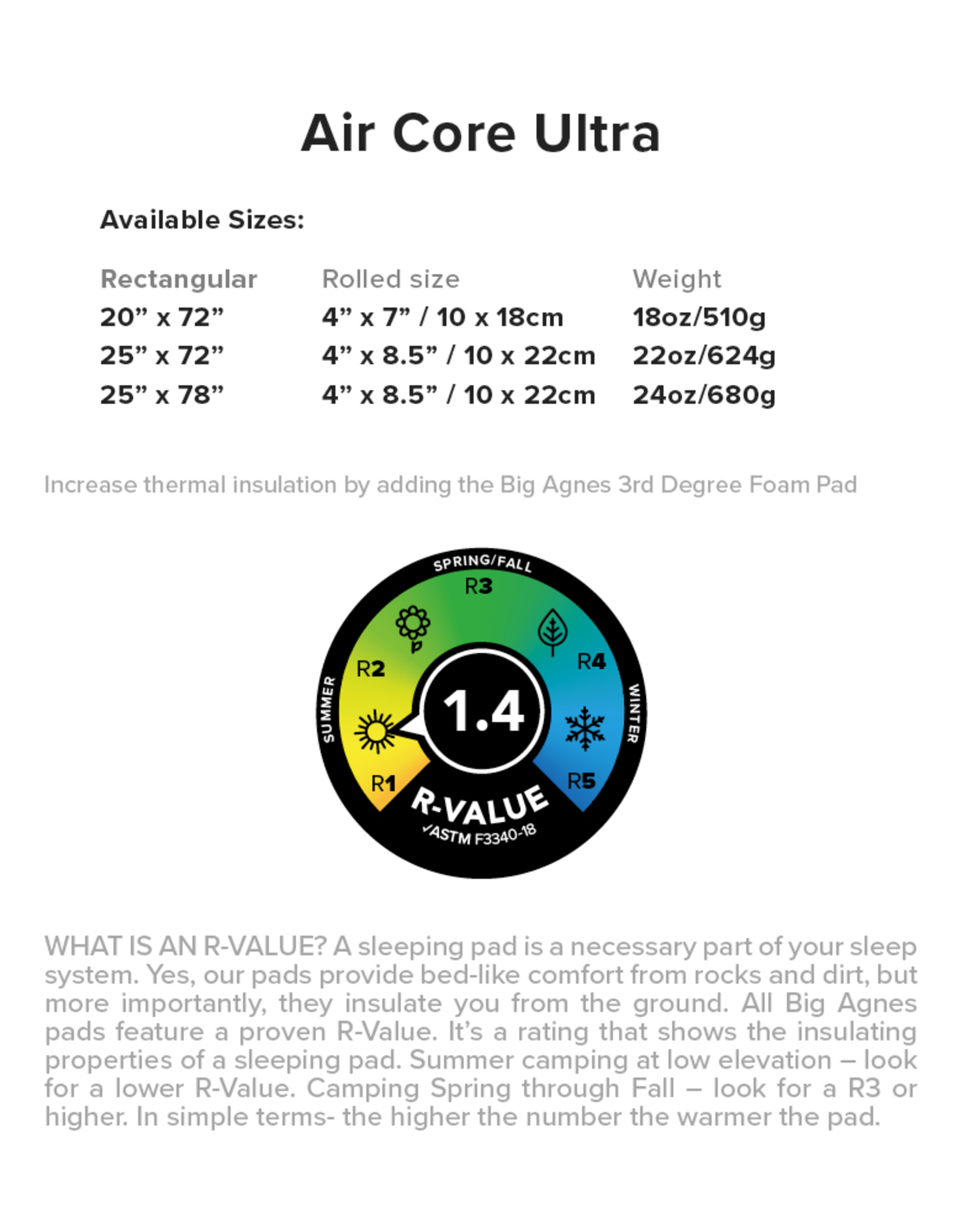 Big Agnes Air Core Ultra Sleeping Pad (2019)