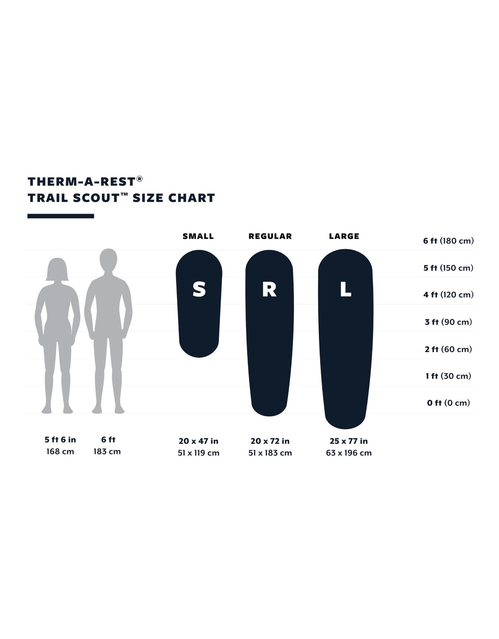 Therm-a-Rest Trail Scout™ | Self-Inflating Backpacking Sleeping Pad | Therm-a-Rest®
