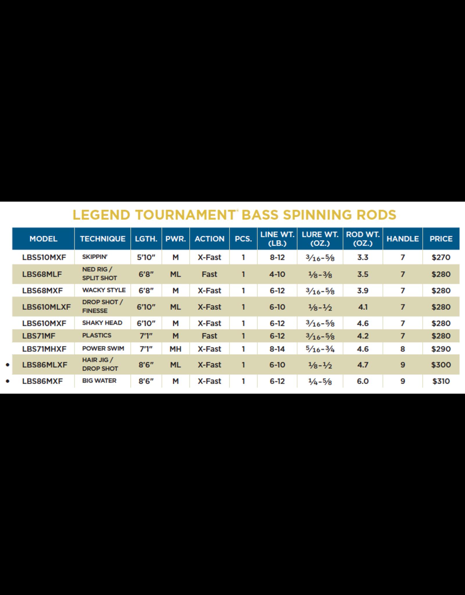 St. Croix St. Croix Legend Tournament Bass Spinning