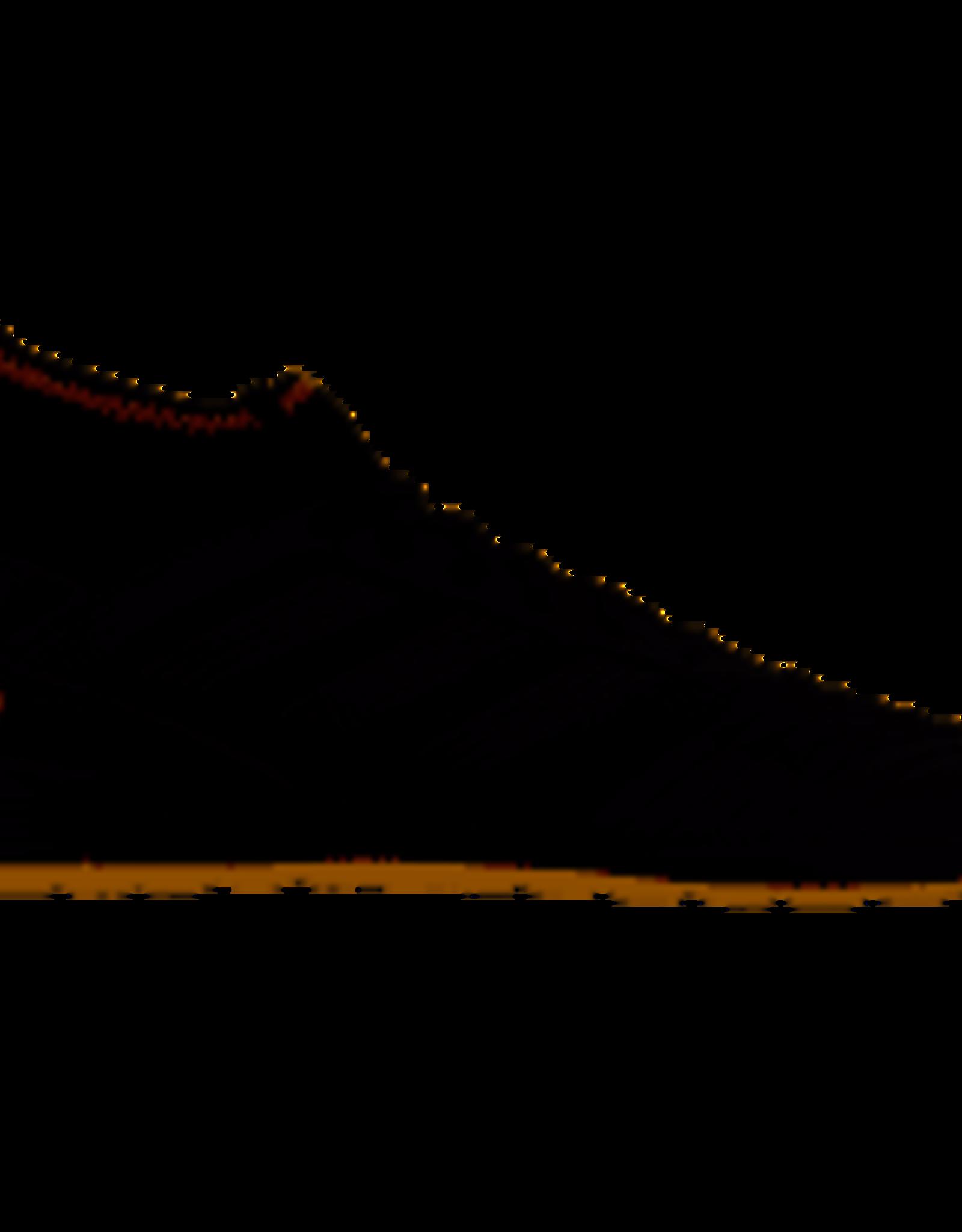 Adidas Adidas predator 19.3 IN
