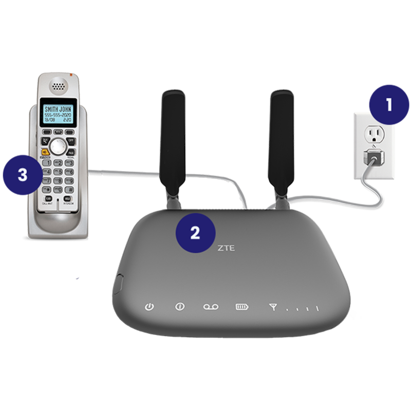 WF723 Wireless Home Phone