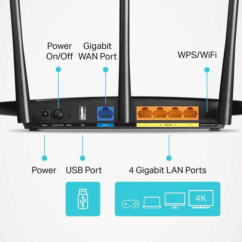 AC1900 Dual Band Gigabit WiFi Router