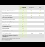 Hubitat C7 Elevation Smart Home Hub for ZWave, Zigbee, Alexa, Google Home, IP
