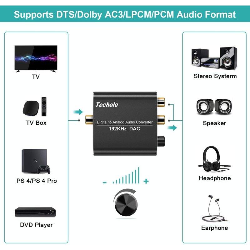 Digital to Analog Audio Converter - Optical / Coaxial to Analog RCA