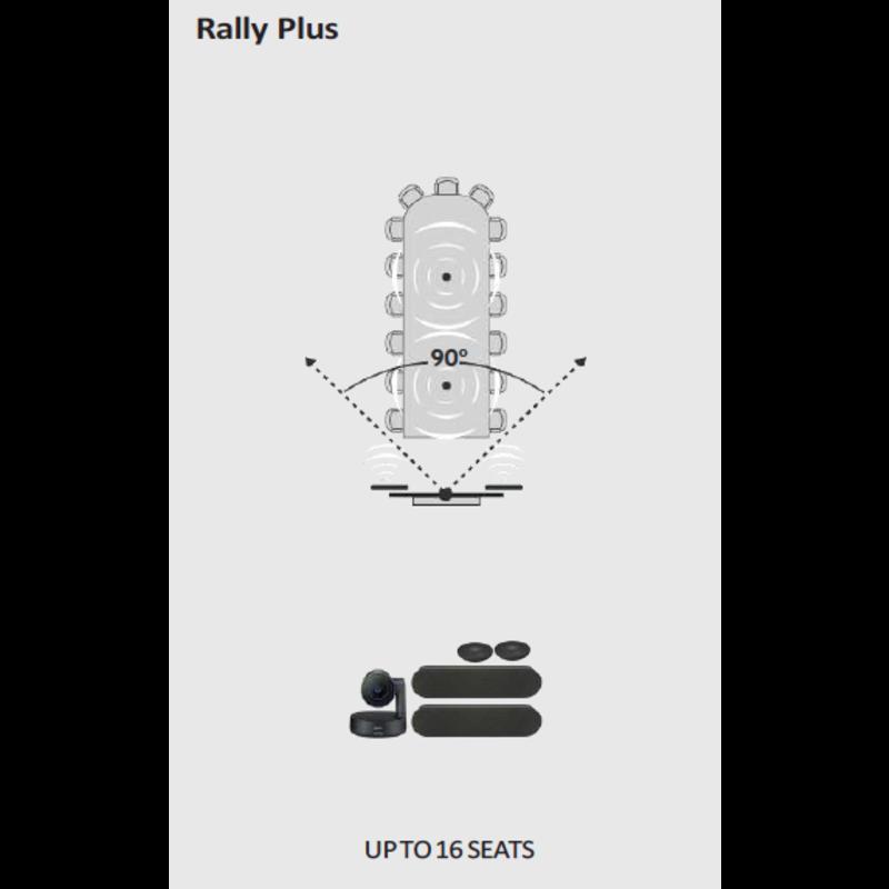 CX-20 ClickShare & Logitech Rally Plus Conferencing Bundle