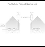 Ubiquiti Networks 5Ghz Wireless PtP Link Self Install Kit