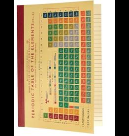Carnet de notes -  tableau périodique