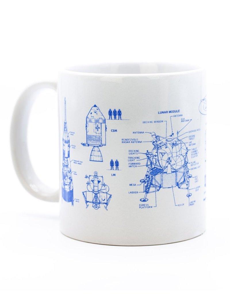 Mega Mug Rocketry