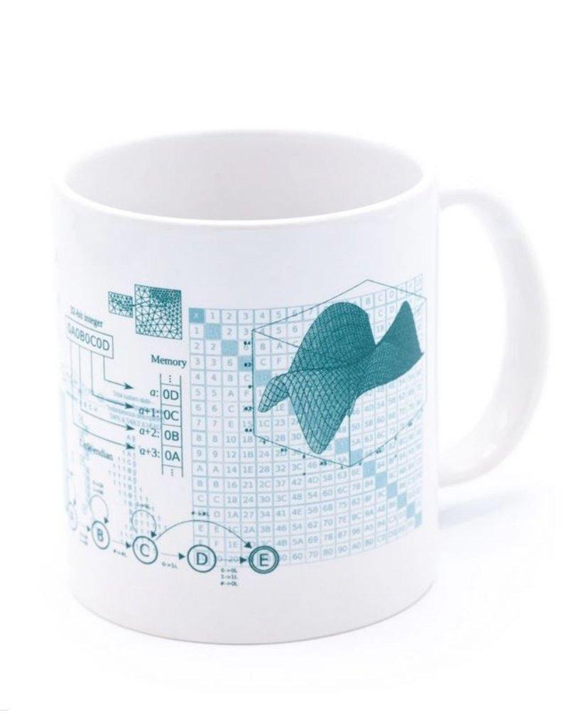 Méga tasse Ingénieur logiciel
