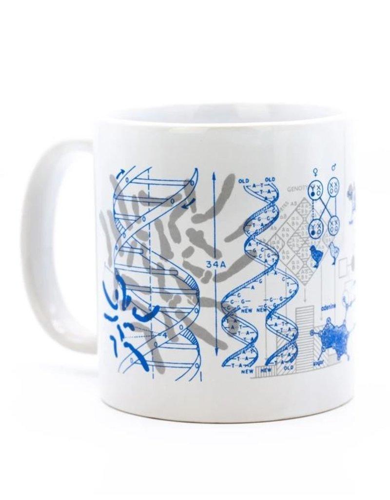 Mega Mug Genetics & DNA