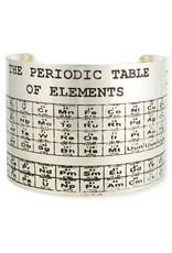 Bracelet Periodic Table