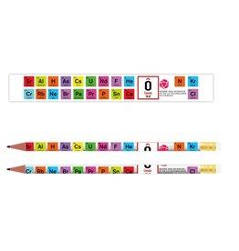 Crayon à tableau périodique