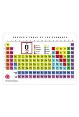 Periodic Table Lenticular Postcard