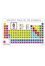 Periodic Table Magnet
