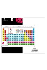 Periodic Table Magent - French