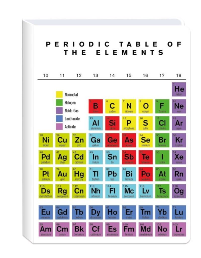Periodic Table Notebook