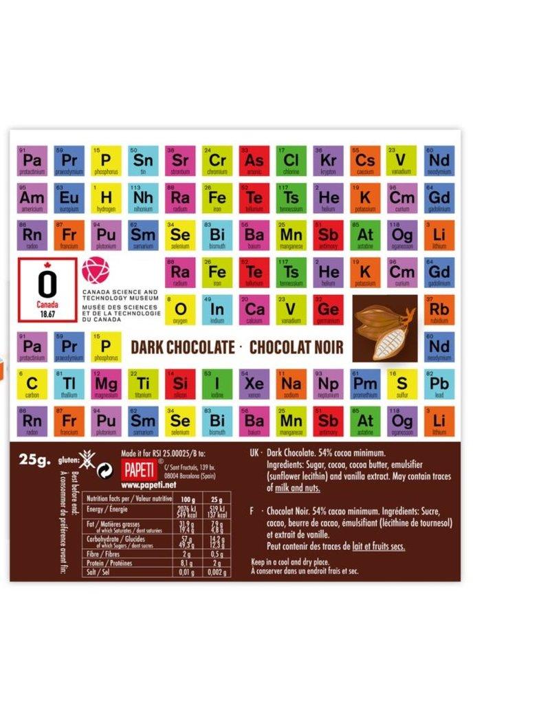 Barre de chocolat du tableau périodique