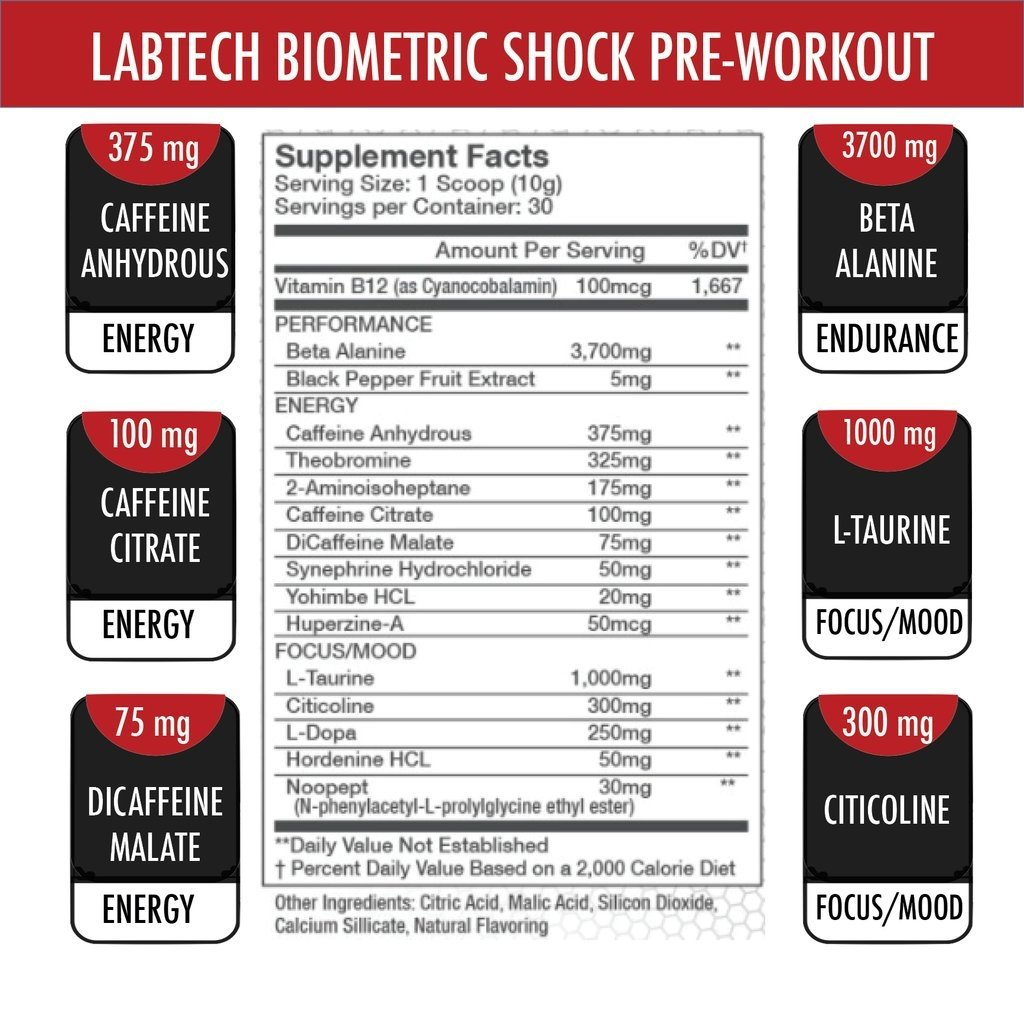 LabTech Nutraceuticals BioMetric Shock