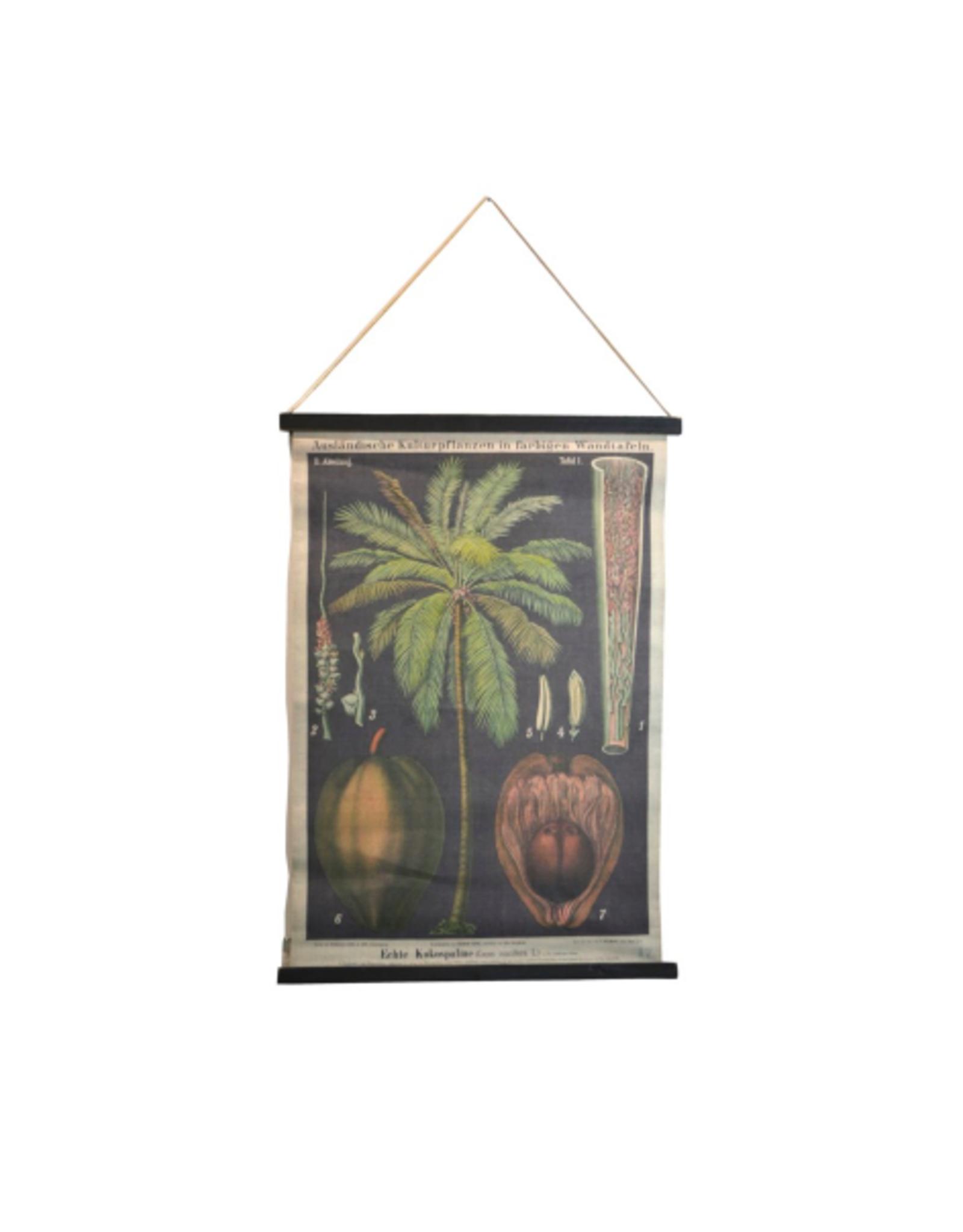 """NIA - Canvas Banner/Palm 25 x 34"""""""