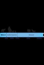 TICKLESS ULTRASONIC TICK FLEA REPELLER BLACK