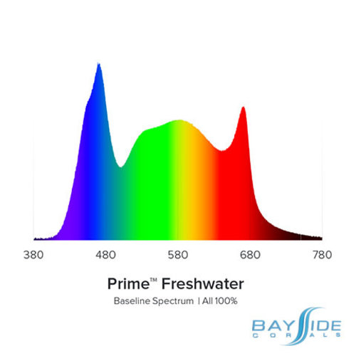 Aqua Illumination AI Prime 16HD Freshwater Black
